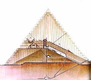 Egipat 6b